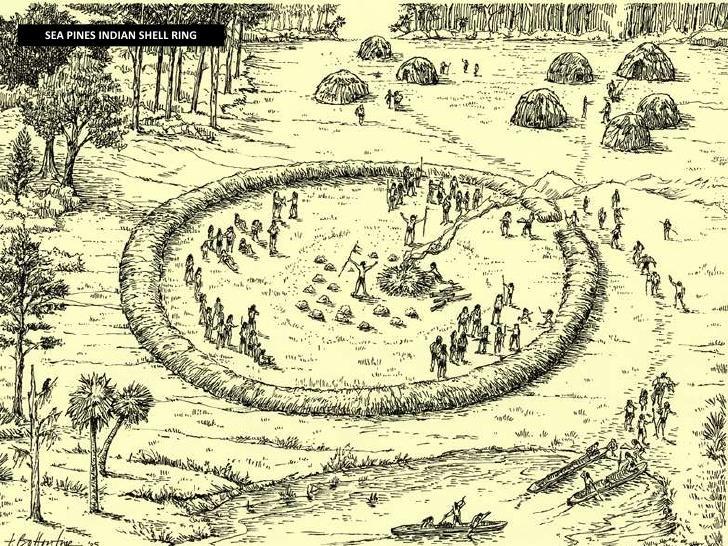 Hilton Head Island S First Natives